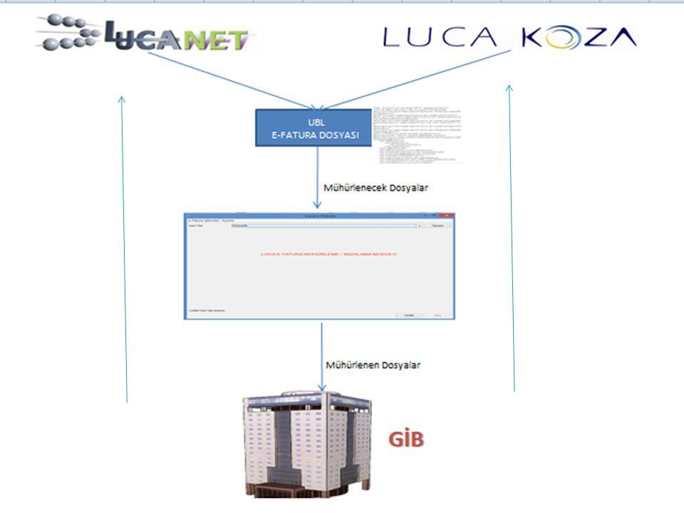 Fatura işlem sayısı ayda 5000 faturadan fazla olan işletmeler, LUCA Uygulaması: Kullanıcının portala girmesine gerek kalmaz.
