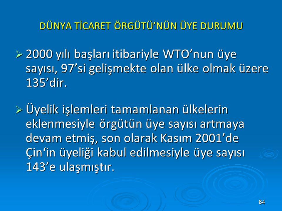 64 DÜNYA TİCARET ÖRGÜTÜ'NÜN ÜYE DURUMU  2000 yılı başları itibariyle WTO'nun üye sayısı, 97'si gelişmekte olan ülke olmak üzere 135'dir.  Üyelik işl