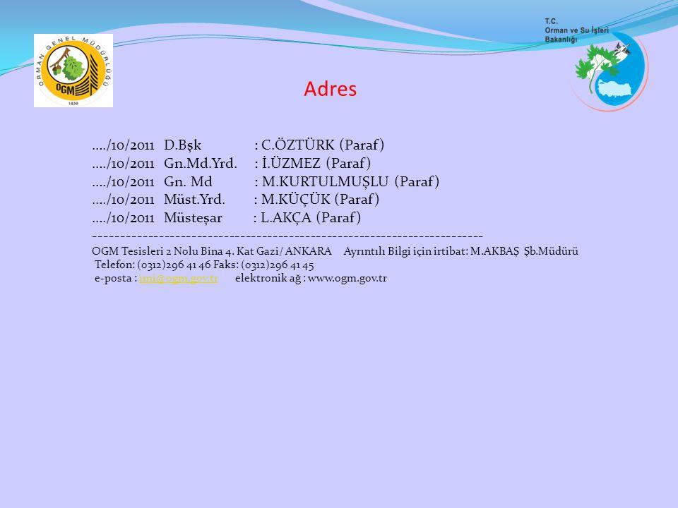 Adres …./10/2011 D.Bşk : C.ÖZTÜRK (Paraf) …./10/2011 Gn.Md.Yrd. : İ.ÜZMEZ (Paraf) …./10/2011 Gn. Md : M.KURTULMUŞLU (Paraf) …./10/2011 Müst.Yrd. : M.K