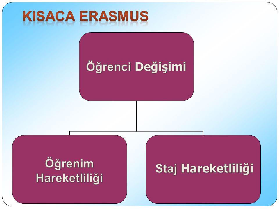 TANINMA 1- Erasmus öğrenim ya da staj döneminin bölüm bazında ders ya da staj denkliğinin sağlanarak yapılması, 2- Hareketliliğin kurumsal anlamda tanınması ve şeffaf hale getirilmesi, TANINMA ARACI OLARAK AKTS: - Lokal krediden farklı - Öğrenci iş yükü ve öğrenim çıktılarına göre belirlenmesi