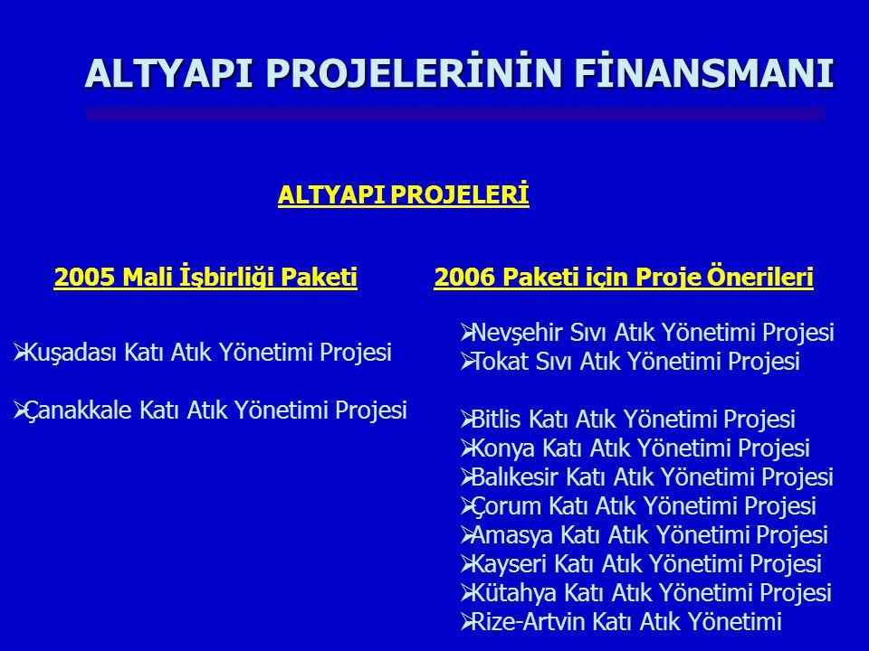 ALTYAPI PROJELERİNİN FİNANSMANI ALTYAPI PROJELERİ 2005 Mali İşbirliği Paketi2006 Paketi için Proje Önerileri  Kuşadası Katı Atık Yönetimi Projesi  Ç