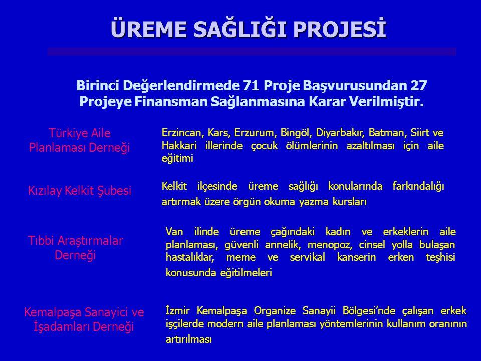 Türkiye Aile Planlaması Derneği Erzincan, Kars, Erzurum, Bingöl, Diyarbakır, Batman, Siirt ve Hakkari illerinde çocuk ölümlerinin azaltılması için ail