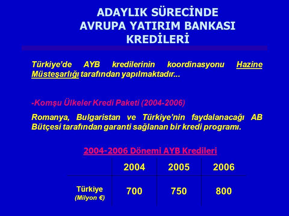 Türkiye'de AYB kredilerinin koordinasyonu Hazine Müsteşarlığı tarafından yapılmaktadır... -Komşu Ülkeler Kredi Paketi (2004-2006) Romanya, Bulgaristan