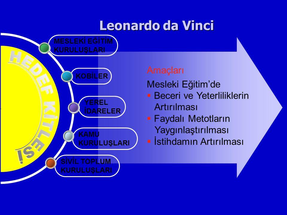 Leonardo da Vinci SİVİL TOPLUM KURULUŞLARI YEREL İDARELER KOBİLER MESLEKİ EĞİTİM KURULUŞLARI Amaçları Mesleki Eğitim'de  Beceri ve Yeterliliklerin Ar