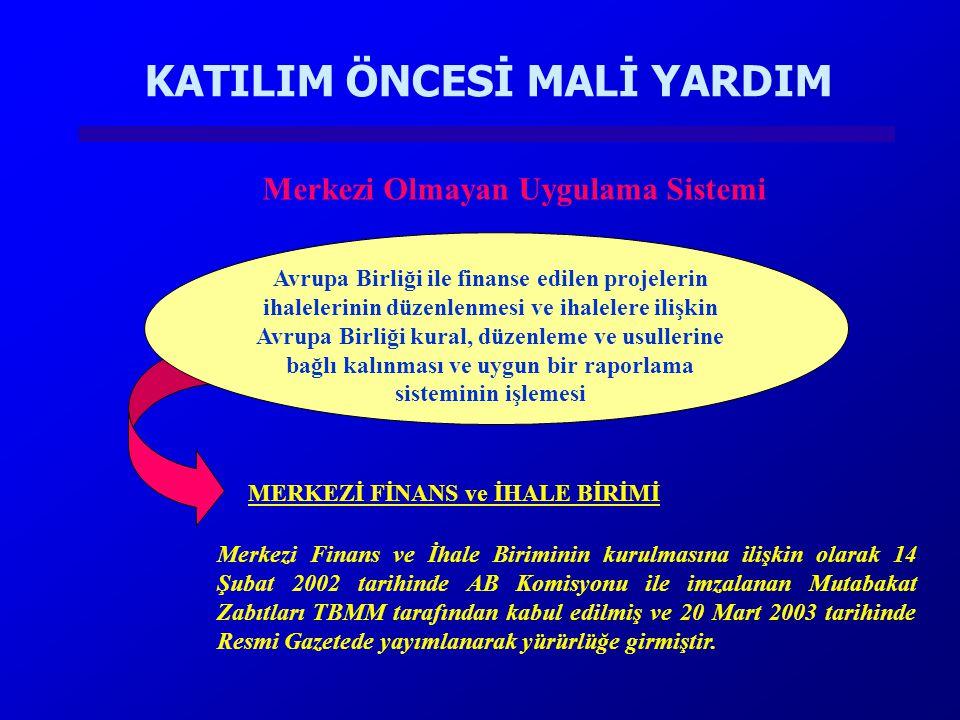 MALİ YARDIM MİKTARLARI Aralık 2002 Kopenhag Zirvesi : Türkiye'ye yapılan mali yardımlar artırılacak...