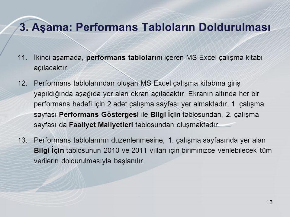 3. Aşama: Performans Tabloların Doldurulması 13 11.İkinci aşamada, performans tablolarını içeren MS Excel çalışma kitabı açılacaktır. 12.Performans ta