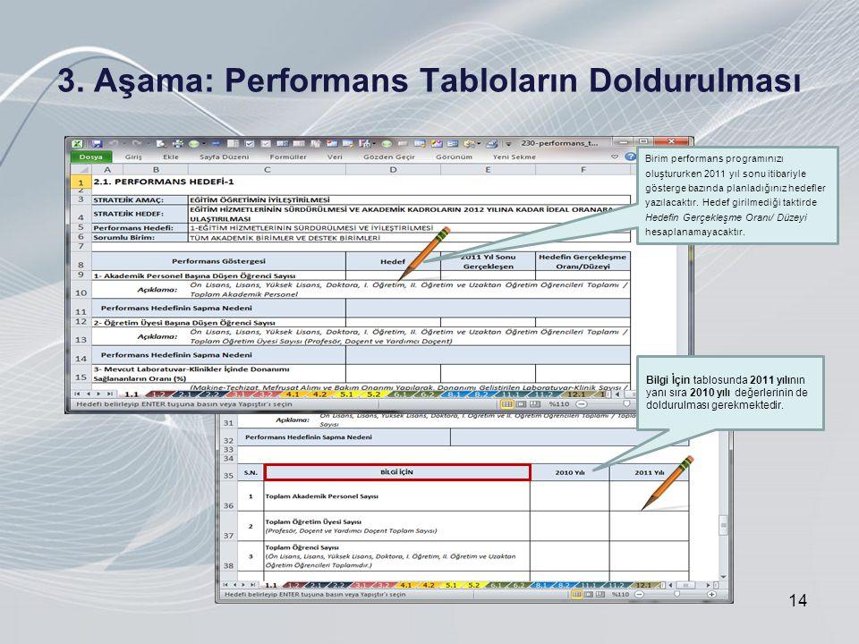 3. Aşama: Performans Tabloların Doldurulması 14 Bilgi İçin tablosunda 2011 yılının yanı sıra 2010 yılı değerlerinin de doldurulması gerekmektedir. Bir