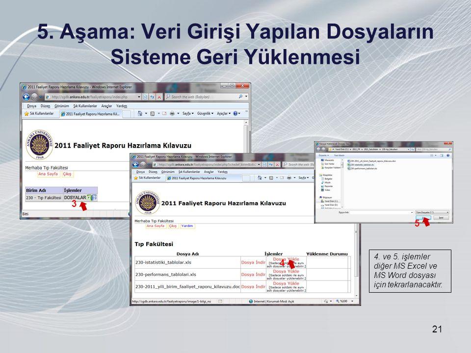 5. Aşama: Veri Girişi Yapılan Dosyaların Sisteme Geri Yüklenmesi 21 3 4 5 4.