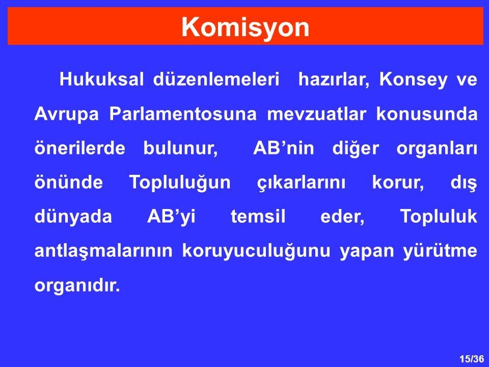 15/36 Hukuksal düzenlemeleri hazırlar, Konsey ve Avrupa Parlamentosuna mevzuatlar konusunda önerilerde bulunur, AB'nin diğer organları önünde Topluluğ