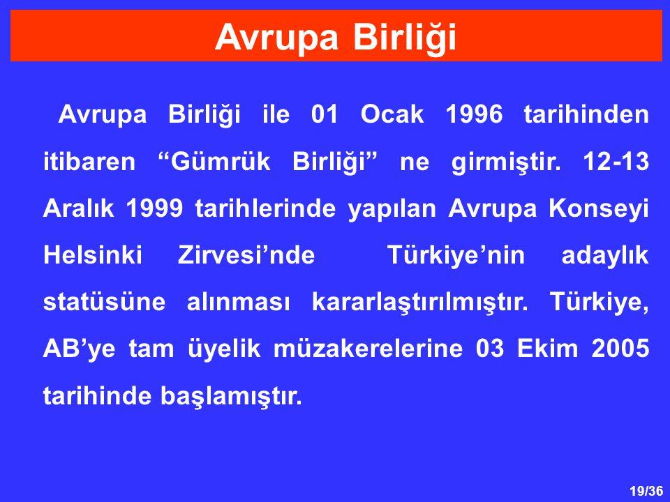 """19/36 Avrupa Birliği ile 01 Ocak 1996 tarihinden itibaren """"Gümrük Birliği"""" ne girmiştir. 12-13 Aralık 1999 tarihlerinde yapılan Avrupa Konseyi Helsink"""