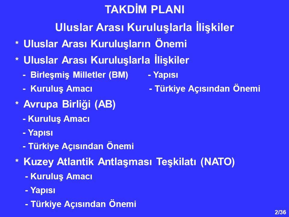 2/36 TAKDİM PLANI Uluslar Arası Kuruluşlarla İlişkiler * Uluslar Arası Kuruluşların Önemi * Uluslar Arası Kuruluşlarla İlişkiler - Birleşmiş Milletler (BM) - Yapısı - Kuruluş Amacı - Türkiye Açısından Önemi * Avrupa Birliği (AB) - Kuruluş Amacı - Yapısı - Türkiye Açısından Önemi * Kuzey Atlantik Antlaşması Teşkilatı (NATO) - Kuruluş Amacı - Yapısı - Türkiye Açısından Önemi
