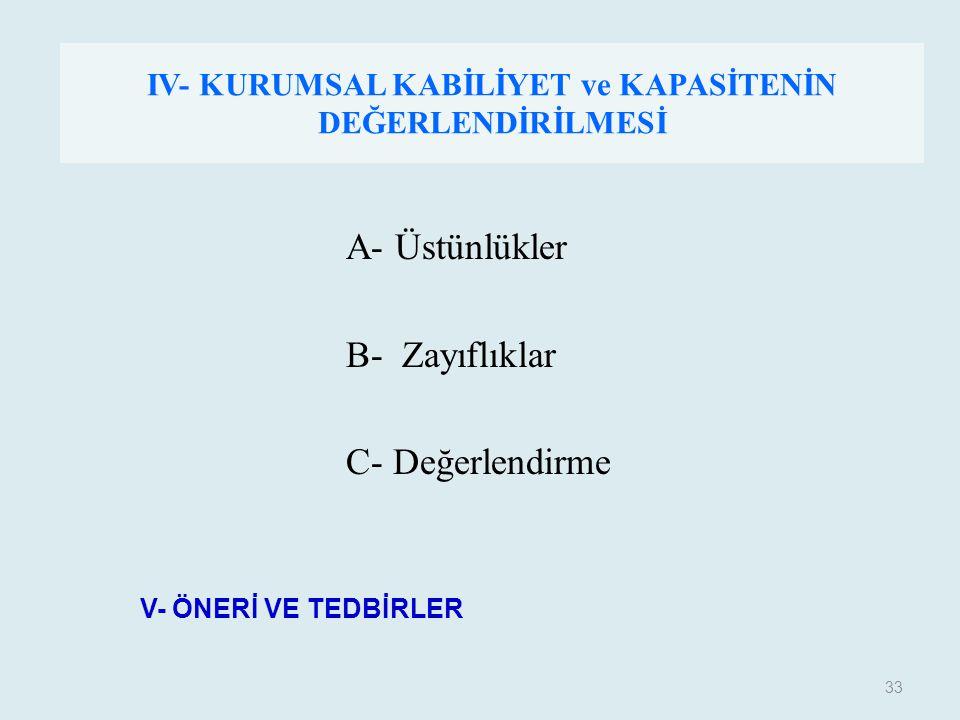 IV- KURUMSAL KABİLİYET ve KAPASİTENİN DEĞERLENDİRİLMESİ A- Üstünlükler B- Zayıflıklar C- Değerlendirme 33 V- ÖNERİ VE TEDBİRLER