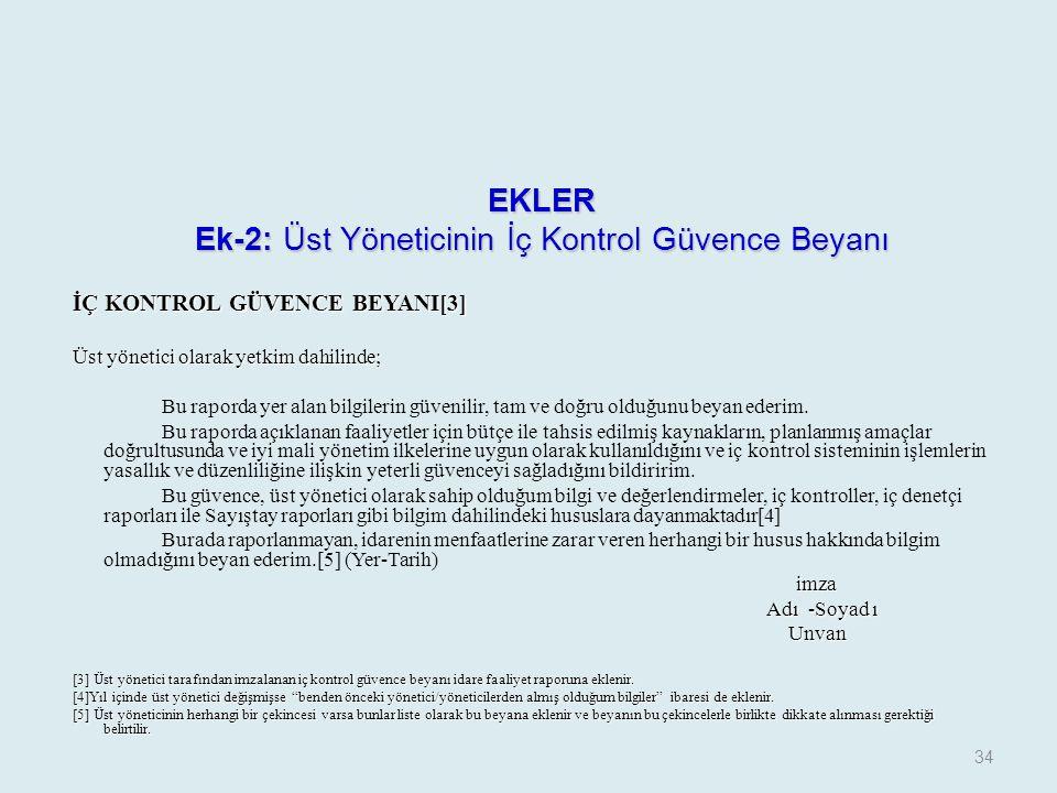 EKLER Ek-2: Üst Yöneticinin İç Kontrol Güvence Beyanı İÇ KONTROL GÜVENCE BEYANI[3] Üst yönetici olarak yetkim dahilinde; Bu raporda yer alan bilgileri