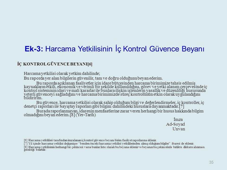 Ek-3: Harcama Yetkilisinin İç Kontrol Güvence Beyanı İÇ KONTROL GÜVENCE BEYANI[6] Harcama yetkilisi olarak yetkim dahilinde; Bu raporda yer alan bilgi