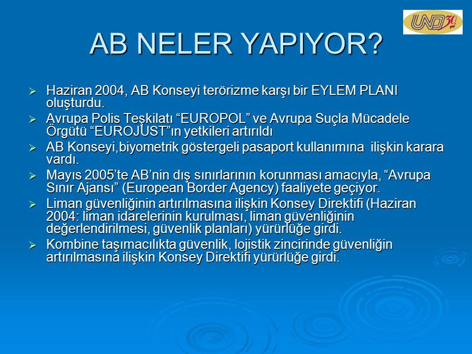 """AB NELER YAPIYOR?  Haziran 2004, AB Konseyi terörizme karşı bir EYLEM PLANI oluşturdu.  Avrupa Polis Teşkilatı """"EUROPOL"""" ve Avrupa Suçla Mücadele Ör"""