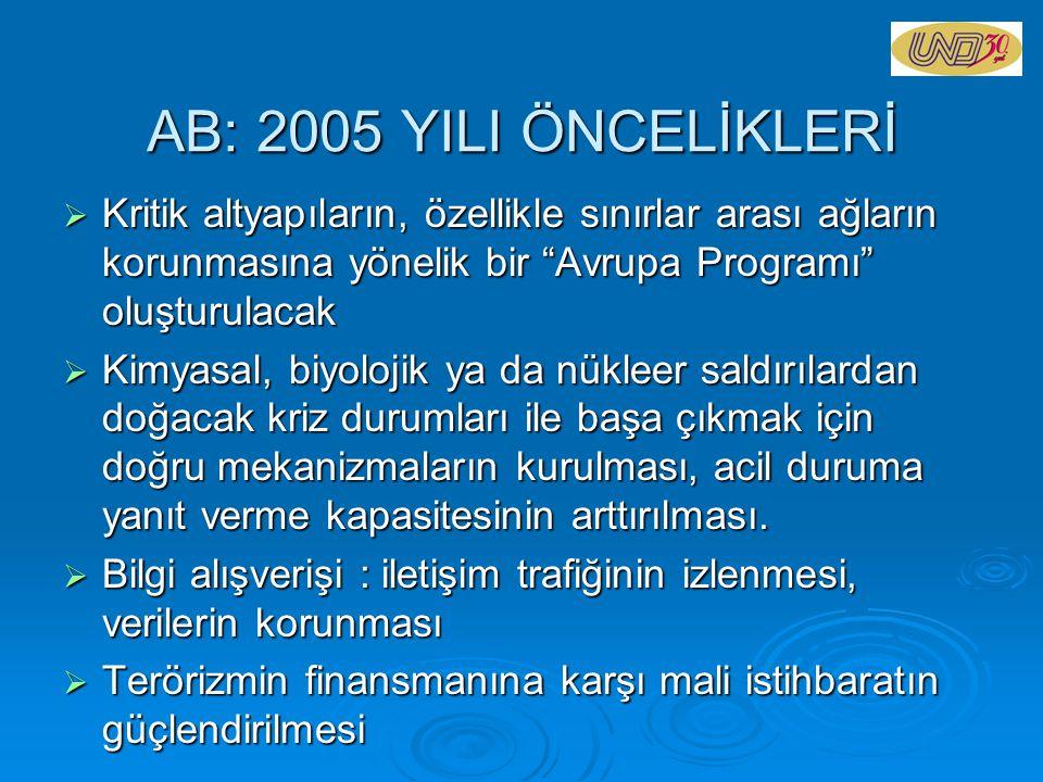 """AB: 2005 YILI ÖNCELİKLERİ  Kritik altyapıların, özellikle sınırlar arası ağların korunmasına yönelik bir """"Avrupa Programı"""" oluşturulacak  Kimyasal,"""