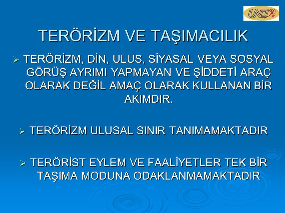 AB NELER YAPIYOR. Haziran 2004, AB Konseyi terörizme karşı bir EYLEM PLANI oluşturdu.
