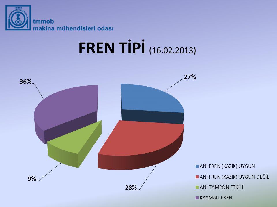 FREN TİPİ (16.02.2013)