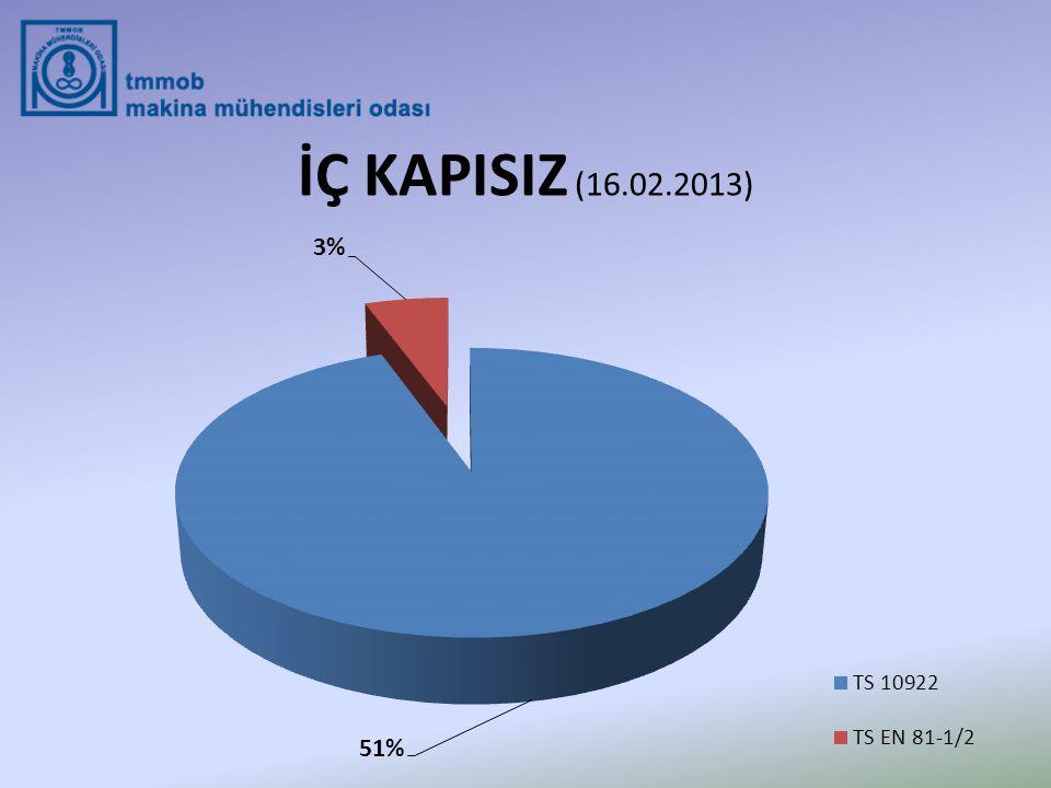 İÇ KAPISIZ (16.02.2013)