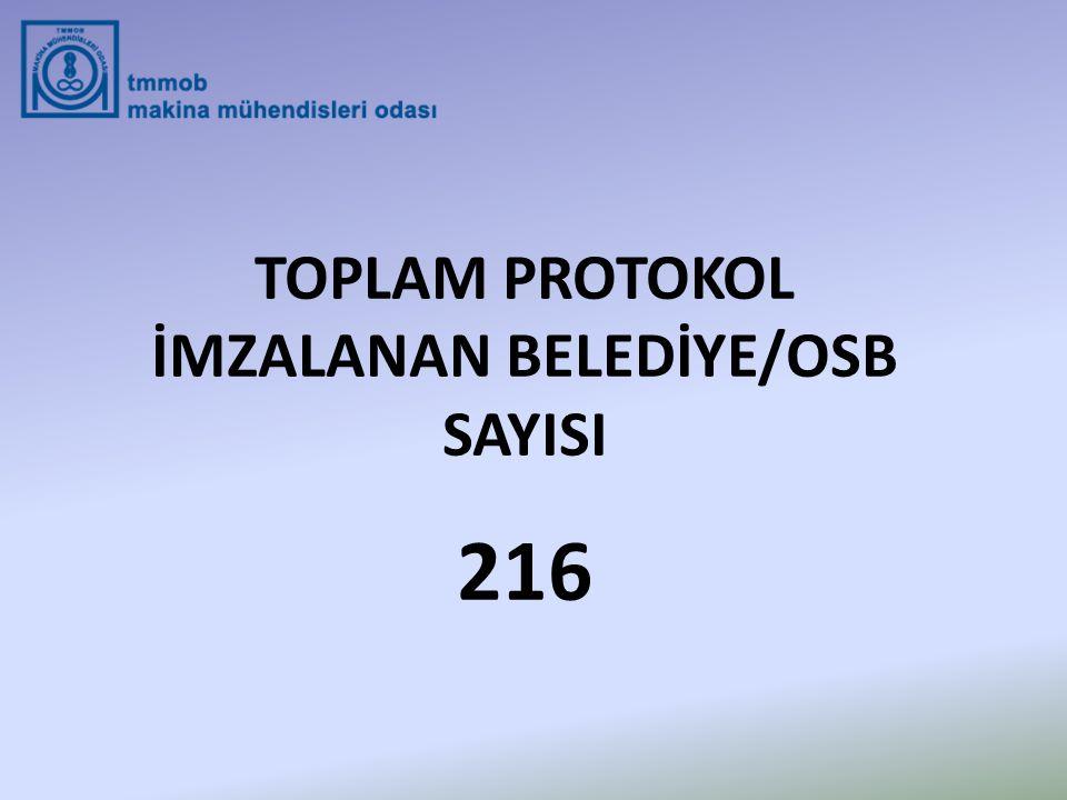 PERSONEL BİLGİLERİ EĞİTİM ALAN PERSONEL: 425 ÜRÜN DENETÇİ SAYISI: 321 FAAL ÜRÜN DENETÇİSİ: 279