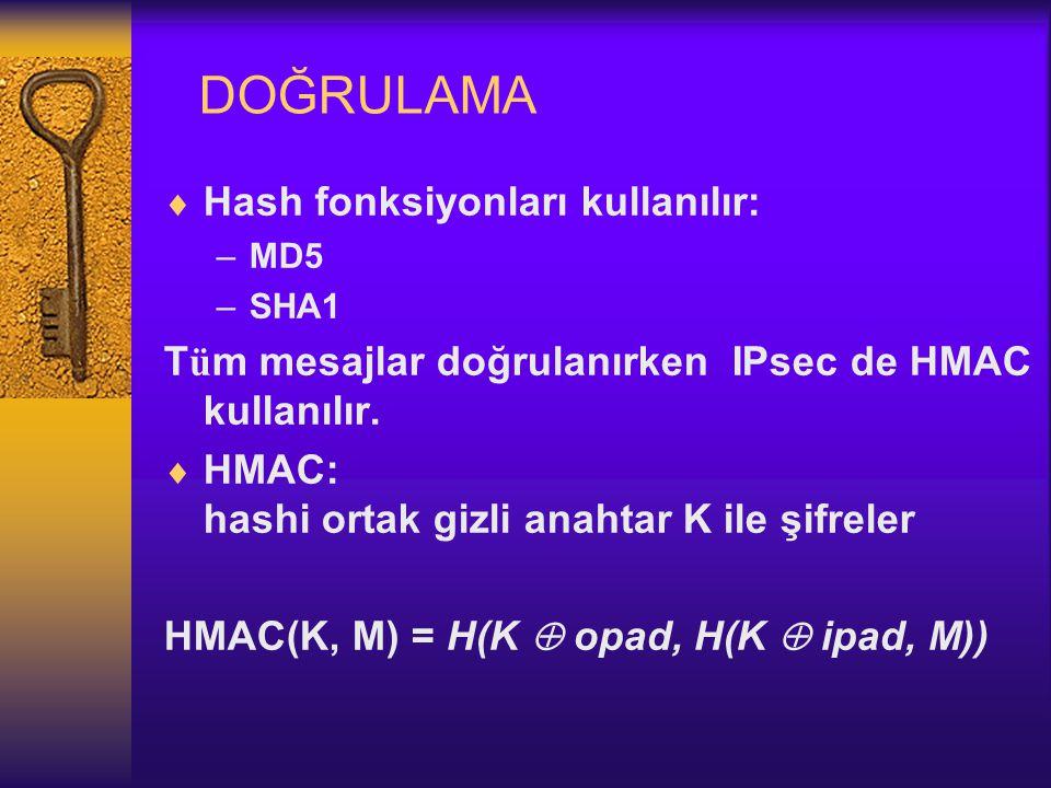 DOĞRULAMA  Hash fonksiyonları kullanılır: –MD5 –SHA1 T ü m mesajlar doğrulanırken IPsec de HMAC kullanılır.