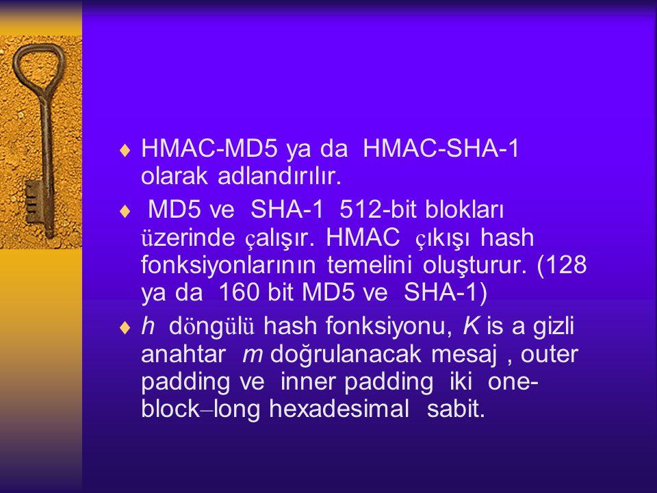  HMAC-MD5 ya da HMAC-SHA-1 olarak adlandırılır.