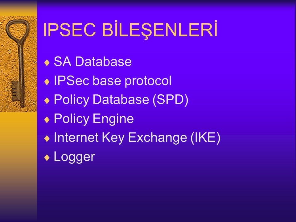 IPSEC BİLEŞENLERİ  SA Database  IPSec base protocol  Policy Database (SPD)  Policy Engine  Internet Key Exchange (IKE)  Logger
