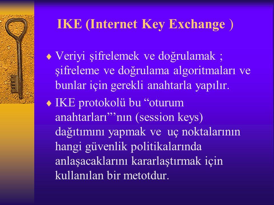 IKE (Internet Key Exchange )  Veriyi şifrelemek ve doğrulamak ; şifreleme ve doğrulama algoritmaları ve bunlar için gerekli anahtarla yapılır.