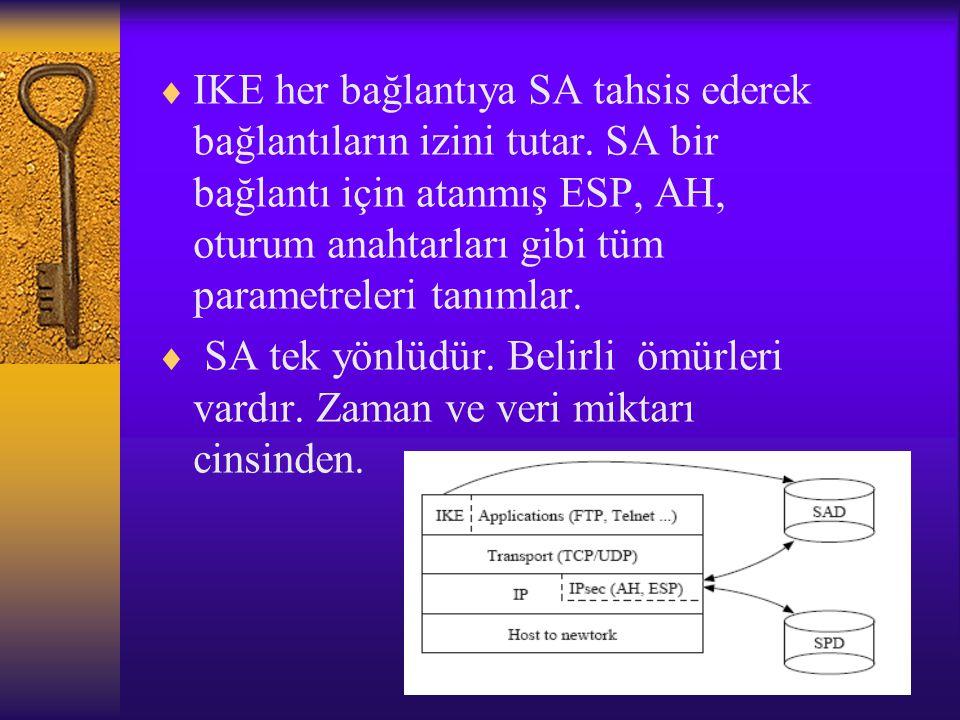  IKE her bağlantıya SA tahsis ederek bağlantıların izini tutar.