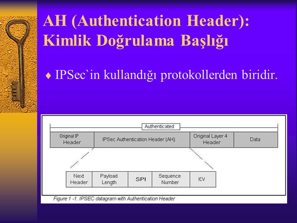 AH (Authentication Header): Kimlik Doğrulama Başlığı  IPSec`in kullandığı protokollerden biridir.