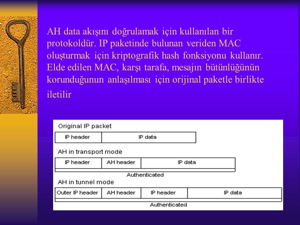 AH data akışını doğrulamak için kullanılan bir protokoldür.