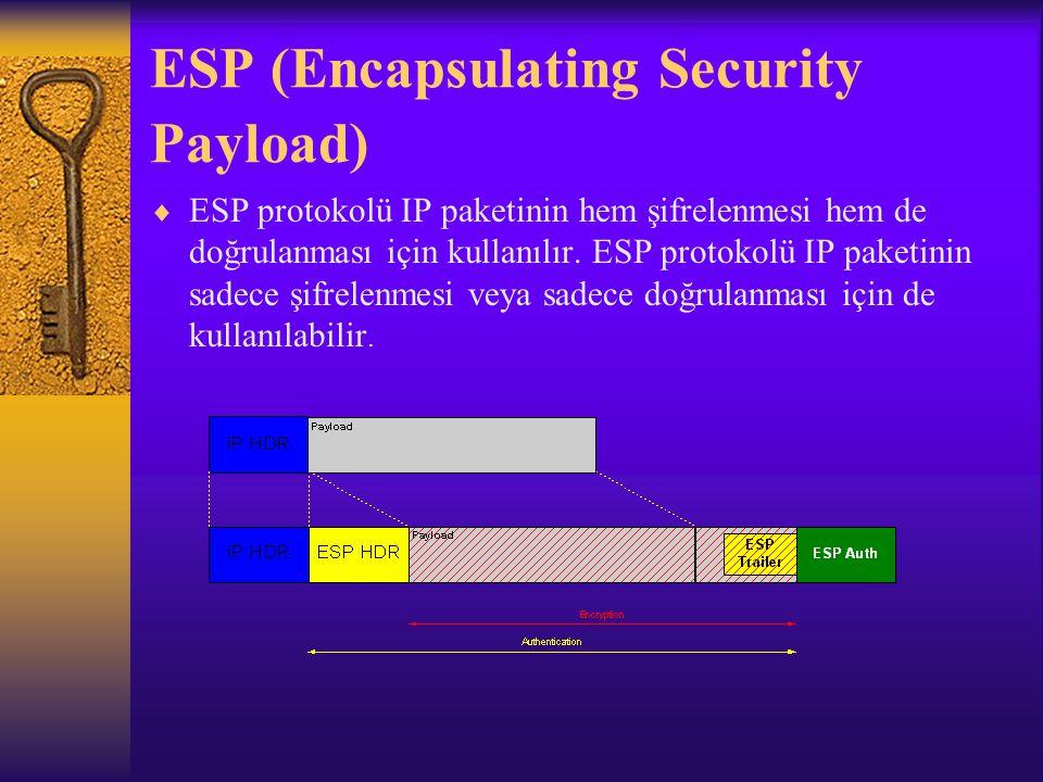 ESP (Encapsulating Security Payload)  ESP protokolü IP paketinin hem şifrelenmesi hem de doğrulanması için kullanılır.