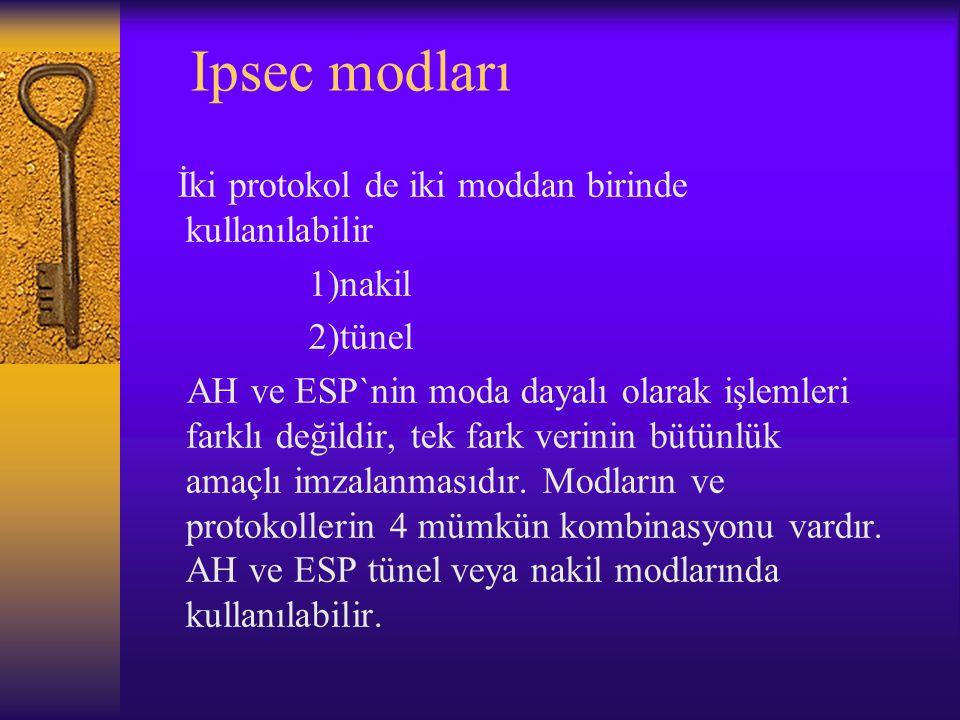 Ipsec modları İki protokol de iki moddan birinde kullanılabilir 1)nakil 2)tünel AH ve ESP`nin moda dayalı olarak işlemleri farklı değildir, tek fark verinin bütünlük amaçlı imzalanmasıdır.