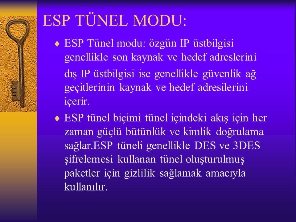 ESP TÜNEL MODU:  ESP Tünel modu: özgün IP üstbilgisi genellikle son kaynak ve hedef adreslerini dış IP üstbilgisi ise genellikle güvenlik ağ geçitlerinin kaynak ve hedef adresilerini içerir.