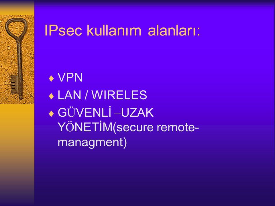 IPsec kullanım alanları:  VPN  LAN / WIRELES  G Ü VENLİ – UZAK Y Ö NETİM(secure remote- managment)