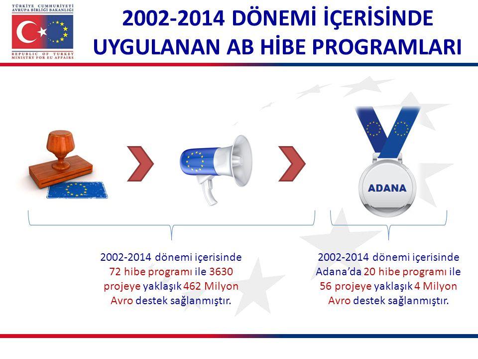 2002-2014 dönemi içerisinde 72 hibe programı ile 3630 projeye yaklaşık 462 Milyon Avro destek sağlanmıştır. 2002-2014 DÖNEMİ İÇERİSİNDE UYGULANAN AB H