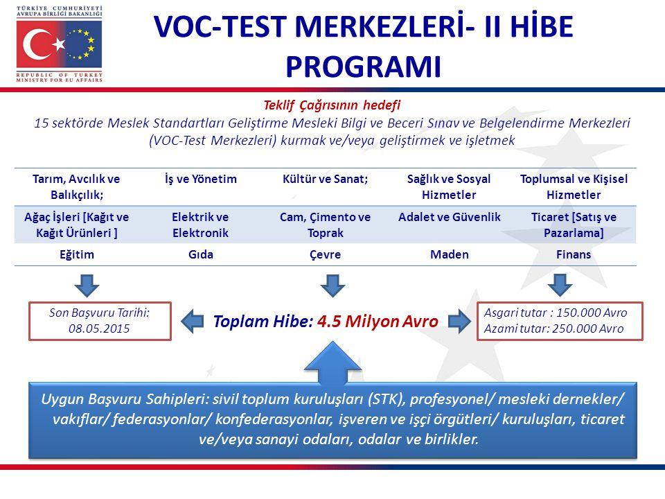 Teklif Çağrısının hedefi 15 sektörde Meslek Standartları Geliştirme Mesleki Bilgi ve Beceri Sınav ve Belgelendirme Merkezleri (VOC-Test Merkezleri) ku