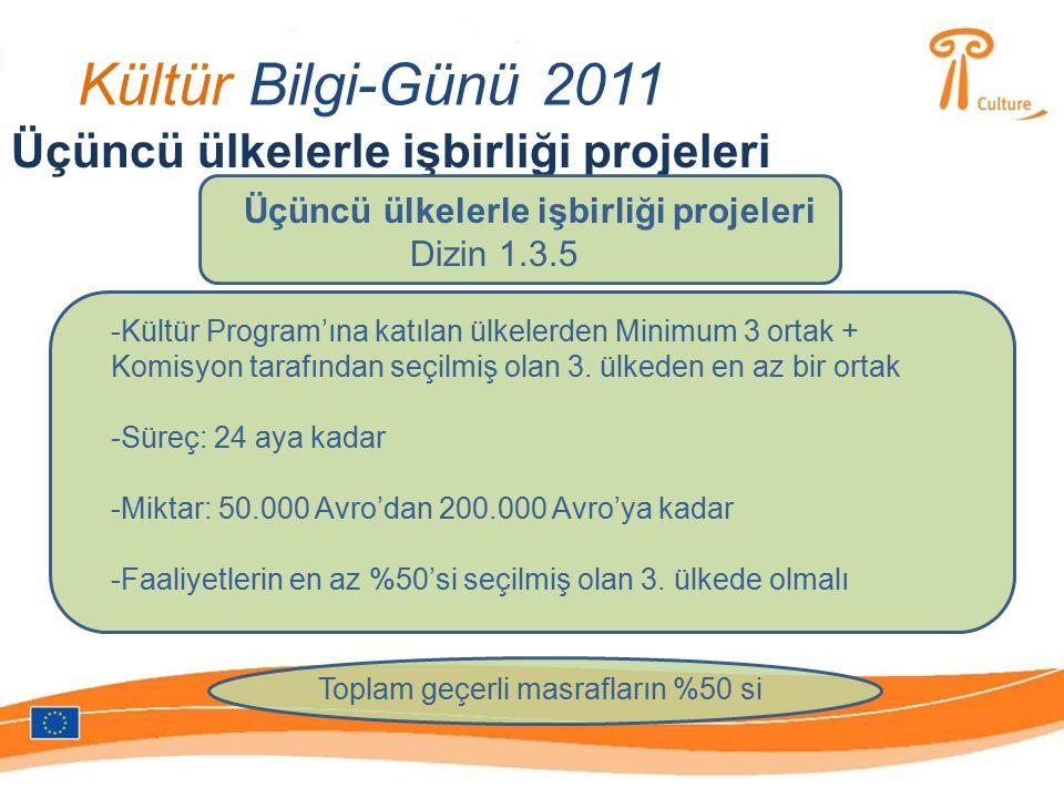 Kültür Bilgi-Günü 2011 Üçüncü ülkelerle işbirliği projeleri Dizin 1.3.5 -Kültür Program'ına katılan ülkelerden Minimum 3 ortak + Komisyon tarafından seçilmiş olan 3.