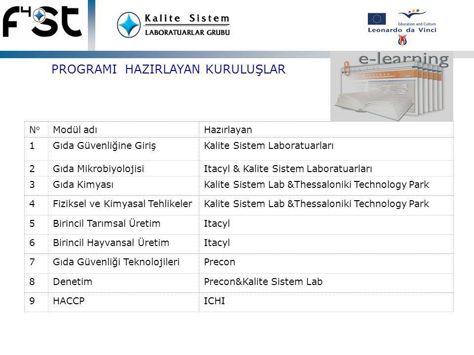 PROGRAMI HAZIRLAYAN KURULUŞLAR NoNo Modül adıHazırlayan 1Gıda Güvenliğine GirişKalite Sistem Laboratuarları 2Gıda MikrobiyolojisiItacyl & Kalite Sistem Laboratuarları 3Gıda KimyasıKalite Sistem Lab &Thessaloniki Technology Park 4Fiziksel ve Kimyasal TehlikelerKalite Sistem Lab &Thessaloniki Technology Park 5Birincil Tarımsal ÜretimItacyl 6Birincil Hayvansal ÜretimItacyl 7Gıda Güvenliği TeknolojileriPrecon 8DenetimPrecon&Kalite Sistem Lab 9HACCPICHI