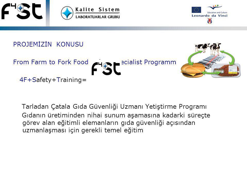 PROJEMİZİN KONUSU From Farm to Fork Food Safety Specialist Programm 4F+Safety+Training= Tarladan Çatala Gıda Güvenliği Uzmanı Yetiştirme Programı Gıdanın üretiminden nihai sunum aşamasına kadarki süreçte görev alan eğitimli elemanların gıda güvenliği açısından uzmanlaşması için gerekli temel eğitim