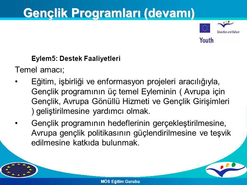 MÖS Eğitim Grubu Eylem5: Destek Faaliyetleri Temel amacı; Eğitim, işbirliği ve enformasyon projeleri aracılığıyla, Gençlik programının üç temel Eylemi