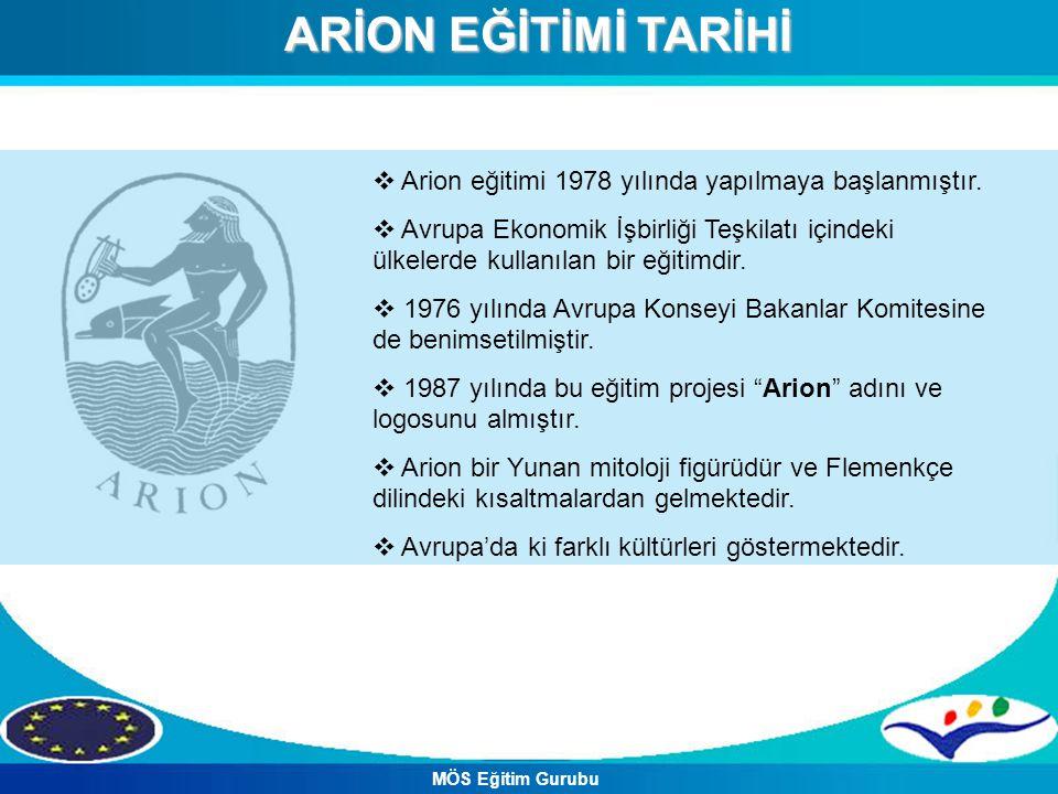 ARİON EĞİTİMİ TARİHİ  Arion eğitimi 1978 yılında yapılmaya başlanmıştır.  Avrupa Ekonomik İşbirliği Teşkilatı içindeki ülkelerde kullanılan bir eğit