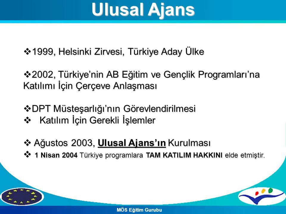  1999, Helsinki Zirvesi, Türkiye Aday Ülke  2002, Türkiye'nin AB Eğitim ve Gençlik Programları'na Katılımı İçin Çerçeve Anlaşması  DPT Müsteşarlığı'nın Görevlendirilmesi  Katılım İçin Gerekli İşlemler  Ağustos 2003, Ulusal Ajans'ın Kurulması  1 Nisan 2004 Türkiye programlara TAM KATILIM HAKKINI elde etmiştir.