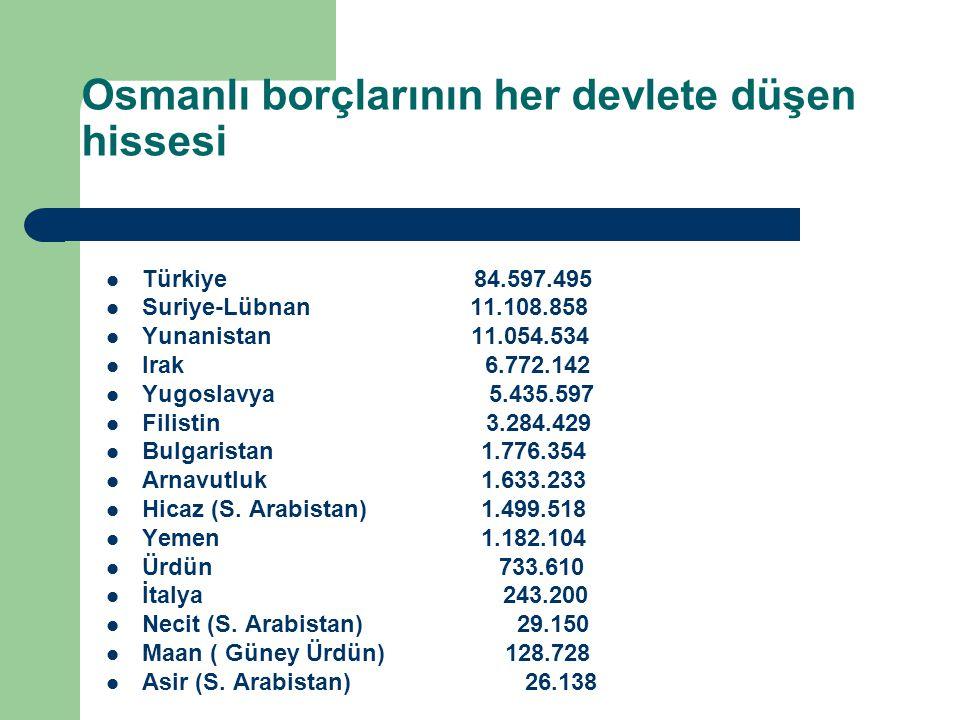 Osmanlı borçlarının her devlete düşen hissesi Türkiye 84.597.495 Suriye-Lübnan 11.108.858 Yunanistan 11.054.534 Irak 6.772.142 Yugoslavya 5.435.597 Fi