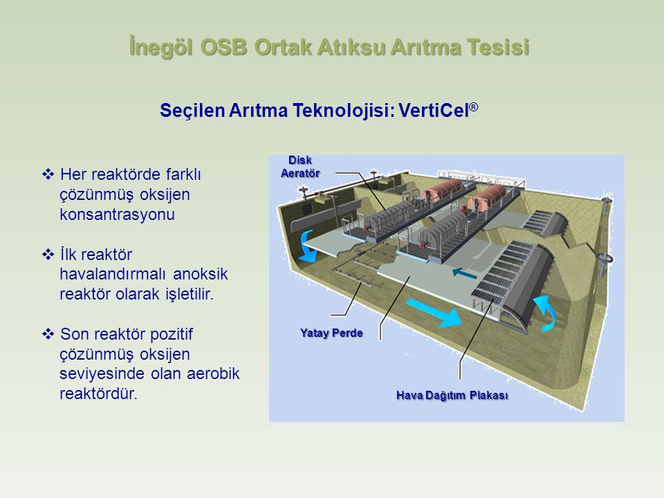 Seçilen Arıtma Teknolojisi: VertiCel ®  Her reaktörde farklı çözünmüş oksijen konsantrasyonu  İlk reaktör havalandırmalı anoksik reaktör olarak işletilir.
