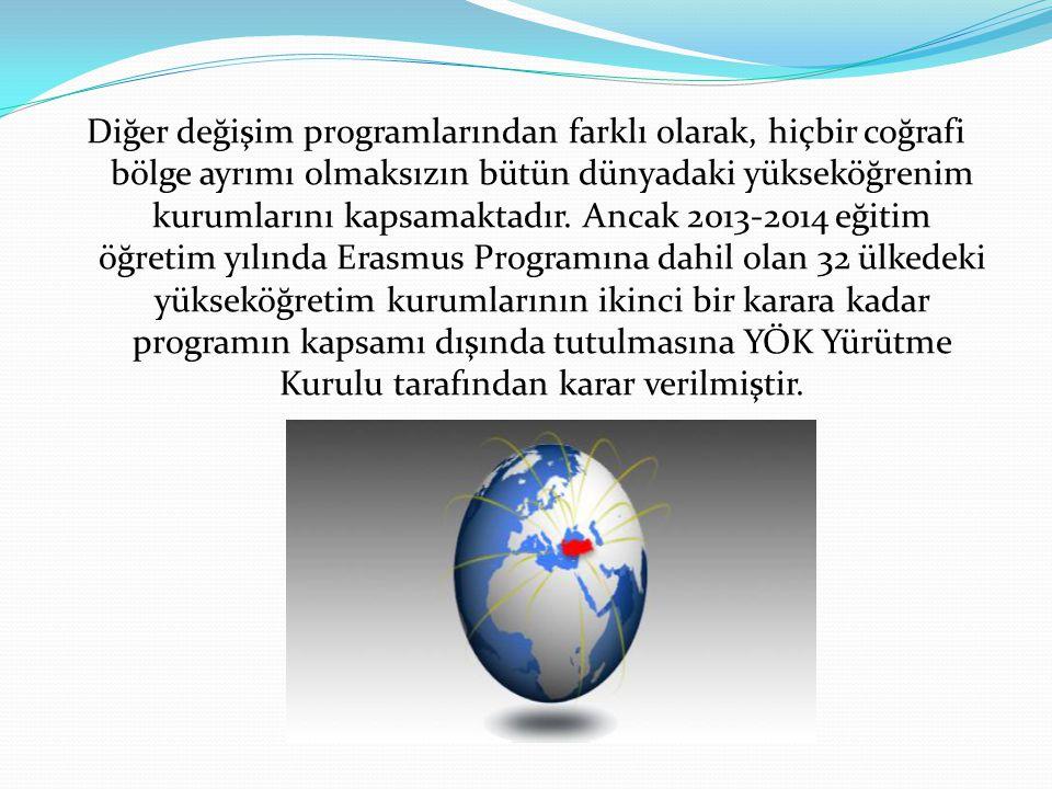Karar.2013.16 : 2013-2014 eğitim-öğretim yılında Erasmus Programına dahil olan 32 ülkedeki yükseköğretim kurumlarının ikinci bir karara kadar Program'ın kapsamı dışında tutulmasına karar verildi.