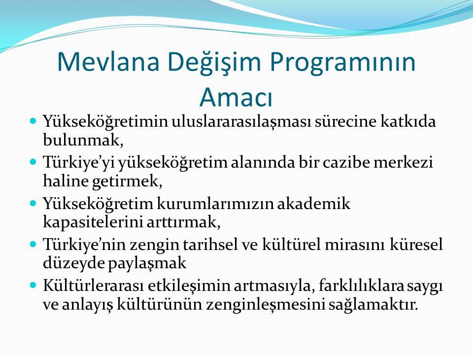 Mevlana Değişim Programının Amacı Yükseköğretimin uluslararasılaşması sürecine katkıda bulunmak, Türkiye'yi yükseköğretim alanında bir cazibe merkezi