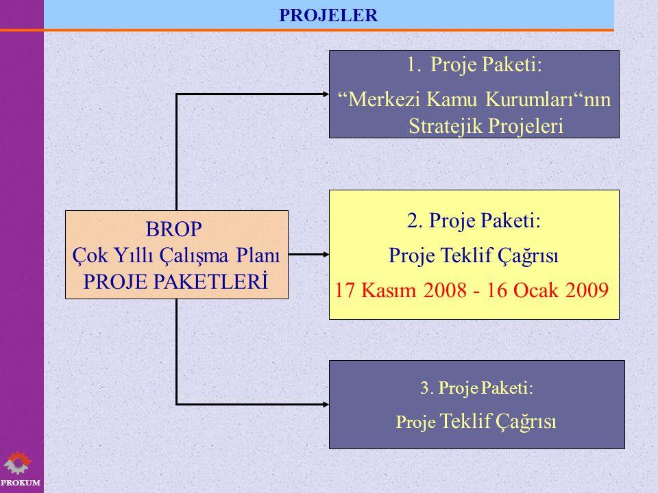 PROKUM PROJELER 1.Proje Paketi: Merkezi Kamu Kurumları nın Stratejik Projeleri 2.