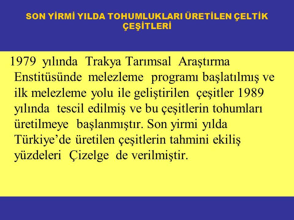 Türkiye' de ekilen çeltik çeşitlerinin tahmini ekiliş yüzdeleri (%) 199019952000200120022003200420052009 Ribe15105532--- Rocca40504030201752- Krasnodarsky- 424 53------- Baldo25 30 25155 Veneria555321--- Osmancık-97--10223540607080 Edirne-------310 Diğer10 5 Toplam100