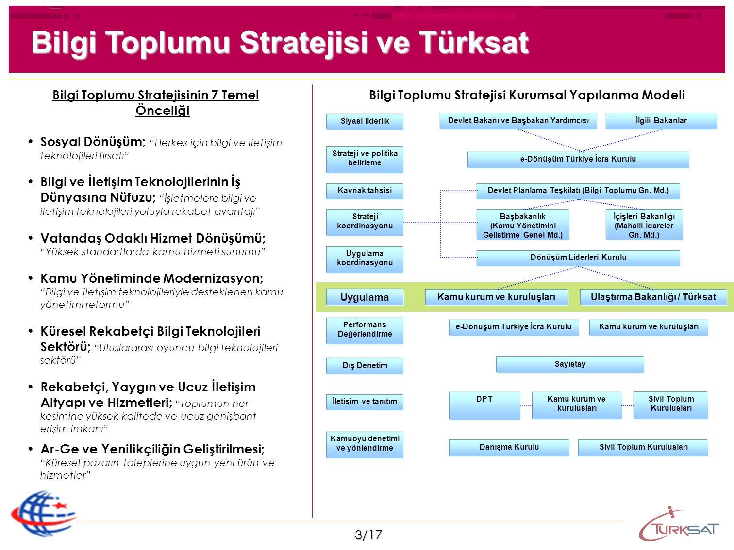 """3/17 Bilgi Toplumu Stratejisi ve Türksat Bilgi Toplumu Stratejisinin 7 Temel Önceliği Sosyal Dönüşüm; """"Herkes için bilgi ve iletişim teknolojileri fır"""